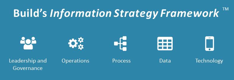 Build Information Strategy Framework